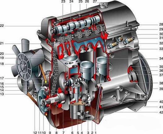 Автоваз - новый двигатель