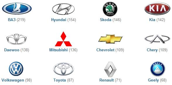 Отзывы об автомобилях на AUTO.RIA