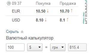 Валютный калькулятор на Авториа